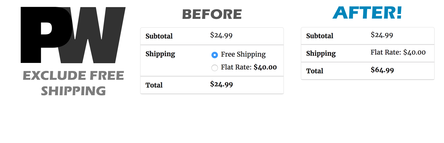 Schedule sales by date AND time with PW WooCommerce On Sale!